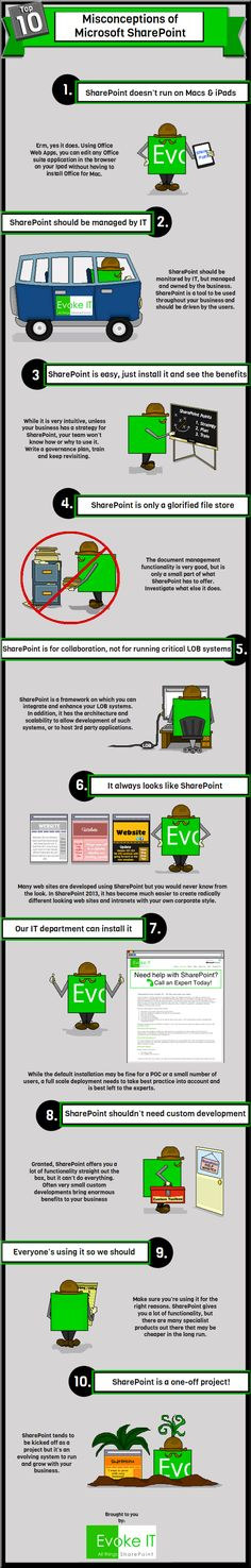 What You Should Know About Microsoft SharePoint | Infographic Reviews | Best Infographics Reviewed Daily