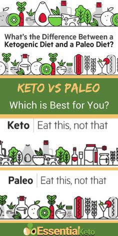 Keto vs Paleo - Which diet is right for you? In this article we discuss the similarities and differences between the two lifestyles. #keto #paleo #ketovspaleo
