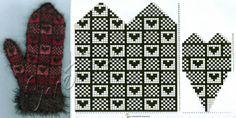 Heart and checker graph
