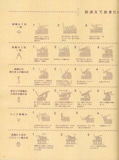 Understanding Japanese crochet symbols
