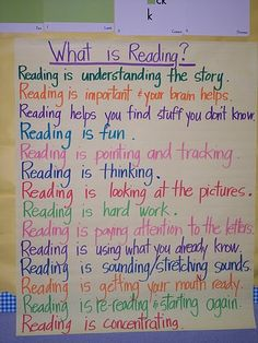 Reading is... (collection anchor chart...create over time throughout the year as we discover what reading is)