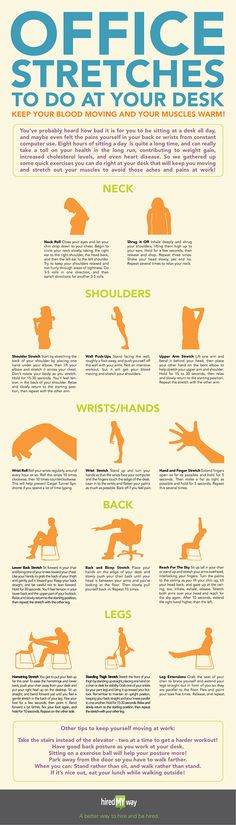 Office-stretches infographic - how to exercise without leaving your desk!