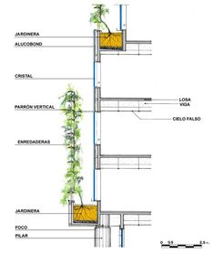 Detalle Doble Piel Vegetal 1