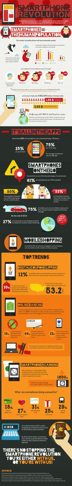 #Smartphone Revolution: A Retailers Guide to the New Mobile Market - #infographic