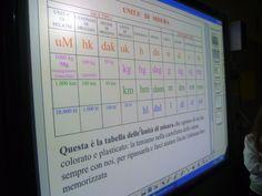 1-la-lezione-alla-lim.jpg 3.264×2.448 pixel