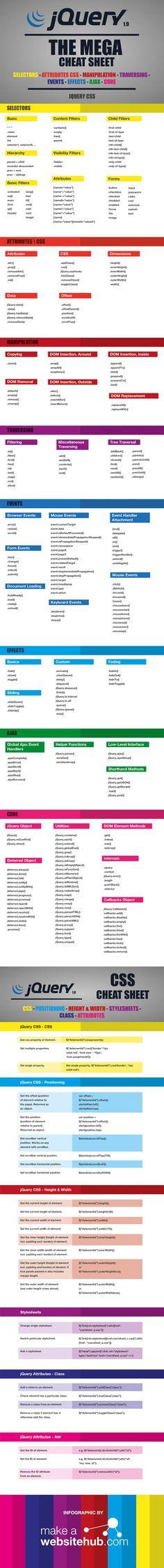 jQuery Mega Cheat Sheet 2015