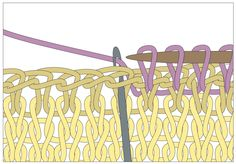 TECHknitting: Picking up stitches part 2: picking up along a bound-off edge