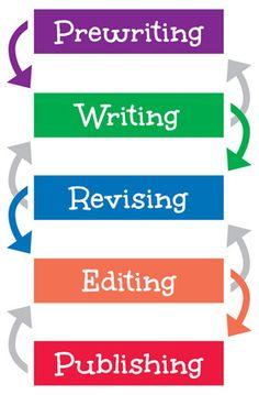 writingProcess.jpg (280×426)