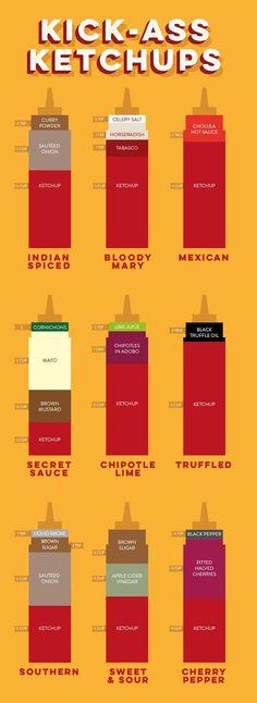 Este Infographic mostra-lhe nove maneiras ... 9 maneiras de temperar acima o Ketchup comum
