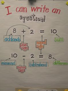 "COMMON CORE ""I can write an equation"" anchor chart. Great for teaching vocabulary, especially addend, sum. Only thing I would add are some where the sum goes first!"