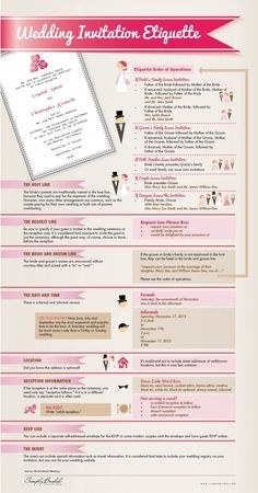 INFOGRAPHIC: THE WEDDING INVITATION ETIQUETTE 101.  Looks like you followed all the rules.  Wish I found this b4 you got the invitations.