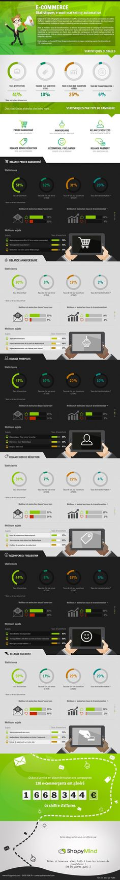 infographie-2015-email-trigger