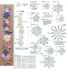 Mini Crochet Patterns