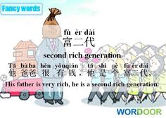 Wordoor Chinese - Fancy words # Fu er dai ( second rich generation)