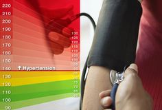 If your blood pressure is extremely high, there may be certainsymptoms to look out for,including:  Severe headacheVision problemsChest painDifficulty breathingIrregular heartbeatBlood in the urinePounding in your chest, neck, or ears  If you have any of these symptoms, see a doctor immediately. You could be having a hypertensive crisis that could lead to a heart attack or stroke.