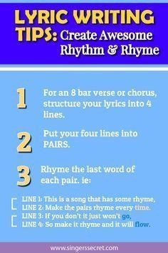 Lyric Writing Class - Create Awesome Rhythm & Rhyme - Singer's Secret - Nicola Milan Tips for writing lyrics Vocal Lessons, Singing Lessons, Singing Tips, Music Lessons, Guitar Lessons, Guitar Tips, Art Lessons, Writing Lyrics, Music Writing