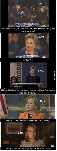 Hillary, the inevitable liar.