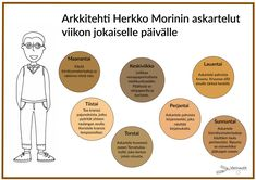 Viikkotehtävät - Värinautit Free Coloring Pictures, For You Song, Free Printable Worksheets, Too Cool For School, School Stuff, Lists To Make, Childhood Education, Primary School, Social Skills