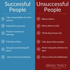 There is a clear difference between the most successful people and the most unsuccessful. Which column do you identify with?