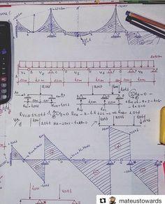 Solución de una viga Geber. vía Twitter @GeotechTips  #ingeniería