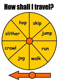 Ways of Travelling Spinner for EYFS & KS1