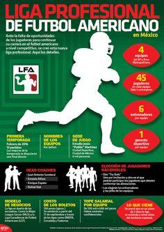 ¿#SabíasQue se creó nueva liga profesional de fútbol americano en México? #Infographic