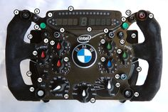 A how to guide for reading a F1 steering wheel…