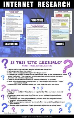 Internet Research: Searching, Selecting, and Citing Credible Sources. A Mini-uni… Internet Research: Searching, Selecting, and Citing Credible Sources. A Mini-unit for Grades perfect to [. Library Research, Library Skills, Research Writing, Research Skills, Library Lessons, Study Skills, Research Projects, Research Paper, Library Ideas