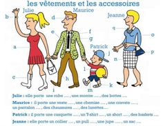 How To Learn French Teaching Product Core French, French Class, French Lessons, French Teacher, Teaching French, French Worksheets, French Online, French Outfit, Learning Cards