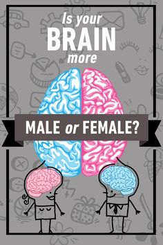 Does your brain match your gender identity? Do you think you're more of a male or female? Take this quiz to see if you think more like a man or a woman! Friends Trivia, Trivia Quiz, Fun Quizzes, Psychology Facts, Guys Be Like, Your Brain, Men And Women, Fun Facts, Funny Memes