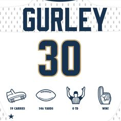 Welcome to the nfl todd gurley the rookie a rb for the st louis