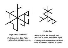 Real Rune Magick: The Esoteric Praxis of Bind-Runes Mayan Symbols, Symbols And Meanings, Viking Symbols, Egyptian Symbols, Ancient Symbols, Les Runes, Norse Runes, Viking Runes, Inca Tattoo
