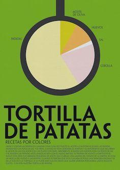 Todo un clásico: la tortilla española. Infografía de Laura Valero.
