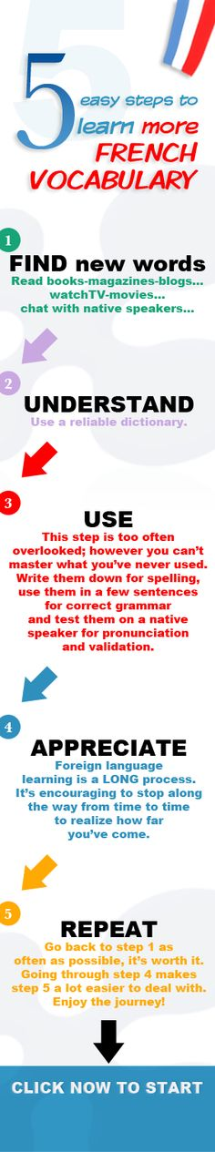 5 easy steps to learn more vocabulary. Vocabulary is the corner stone of being accepted by the French! Why Learn Spanish, Spanish Practice, How To Speak French, Learn French, French Language Learning, Learn A New Language, Learning English, Vocabulary Instruction, Spanish Vocabulary