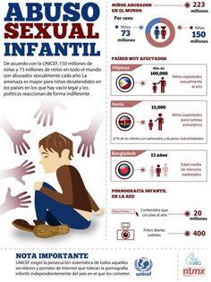 Abuso sexual infantil: cifras