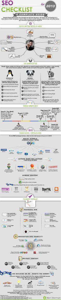 SEO Checklist for 2013