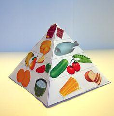 Pirámide alimentaria: construirla y trabajar con ella.