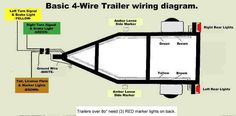 standard 4 pole trailer light wiring diagram automotive rh pinterest com Six Pin Trailer Wiring Diagram 4 Prong Trailer Wiring Diagram