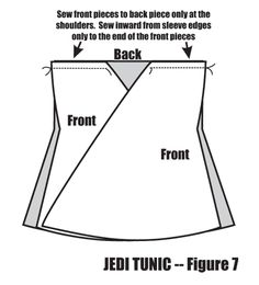 Using an A-line in a Jedi Tunic - Figure 7