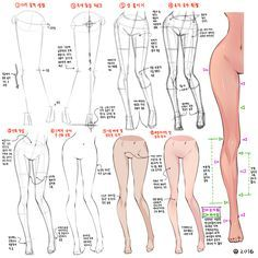 Cuerpo humano pixie cut for fine thin hair - Thin Hair Cuts Drawing Female Body, Body Reference Drawing, Human Drawing, Anatomy Reference, Art Reference Poses, Drawing Lessons, Drawing Techniques, Tutorial Draw, Character Drawing