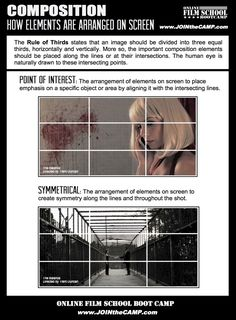 Rule of Thirds cheat sheet. Point of Interest and Symmetrical Composition in photography and filmmaking.