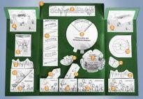 Projektplan Schmetterling-Lapbook (SW)