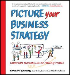 Picture Your Business Strategy