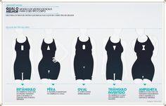 Qual o melhor modelo de vestido de noiva para o seu tipo de corpo?