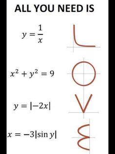 I'm a big fan of corny math/science jokes. Math Quotes, Math Memes, Math Humor, Physics Humor, Funny Math Jokes, Funny Humor, Biology Humor, Jokes Kids, Science Jokes