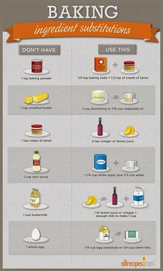 """Ingredient Substitutions (Infographic Don't have baking powder? Find easy baking substitutions for this """"oops!Don't have baking powder? Find easy baking substitutions for this """"oops! Cafe V, Kitchen Cheat Sheets, Kitchen Measurements, Recipe Measurements, Food Substitutions, Healthy Baking Substitutes, Food Charts, Baking Tips, Baking Basics"""