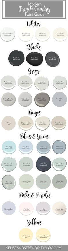 Modern French Country Paint Guide Finding the perfect paint color for your farmhouse style can be overwhelming. I've put together a guide to help you choose the best color for your space! Modern French Country, French Country Decorating, Modern French Decor, Country Modern Decor, French Country Farmhouse, Country Blue, French Grey, Vintage Farmhouse, Behr French Silver