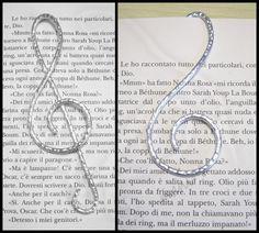 Risultati immagini per wire bookmarks