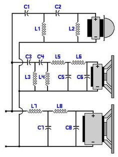 icu ~ APC Crossover Design Results ~ APC Crossover Design Results Pro Audio Speakers, Diy Speakers, Audio Amplifier, Hifi Audio, Audiophile, Speaker Wire, Subwoofer Box Design, Speaker Box Design, Audio Crossover