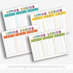 Learning Posters: Times Table and Division Charts